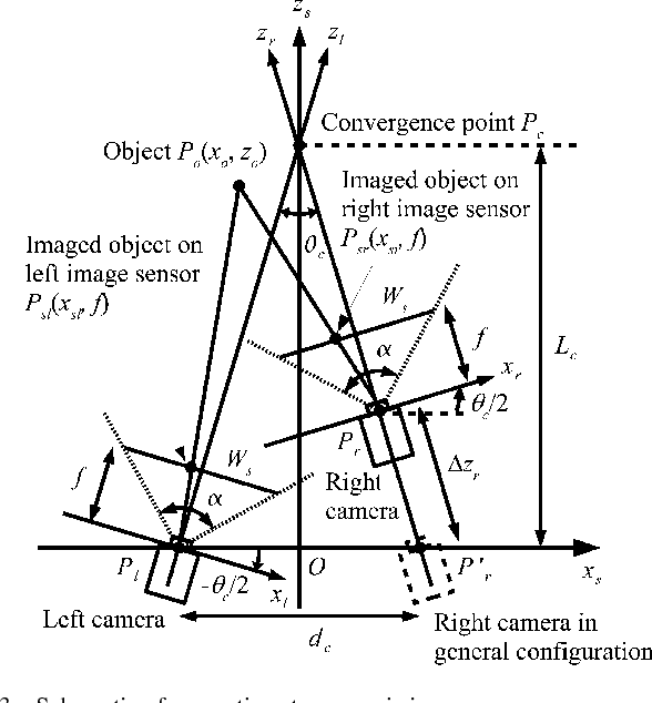 Conversion Method From Moving Pictures Captured By High Definition