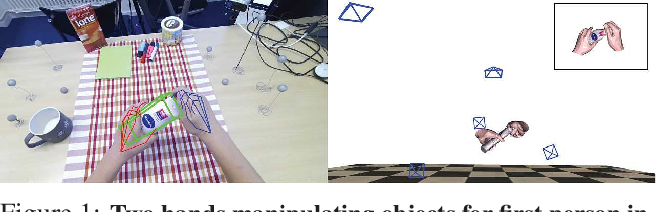 Figure 1 for H2O: Two Hands Manipulating Objects for First Person Interaction Recognition