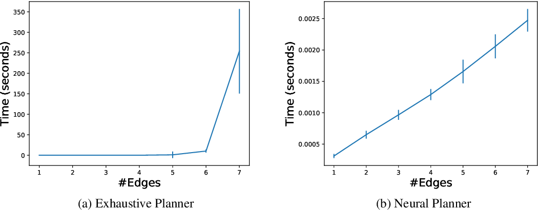 Figure 1 for Improving Quality and Efficiency in Plan-based Neural Data-to-Text Generation