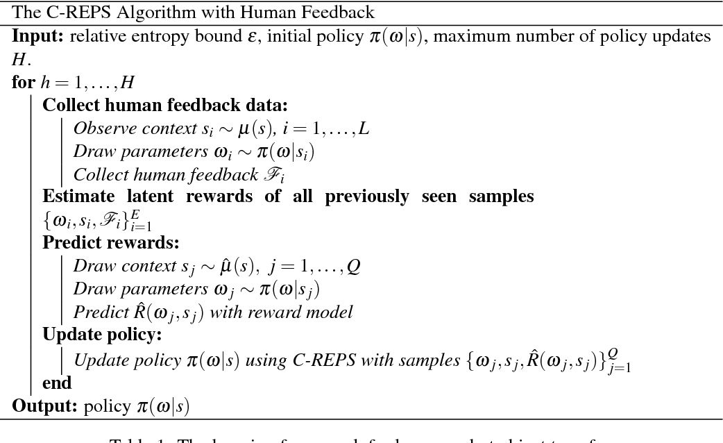 Figure 2 for Learning Dynamic Robot-to-Human Object Handover from Human Feedback