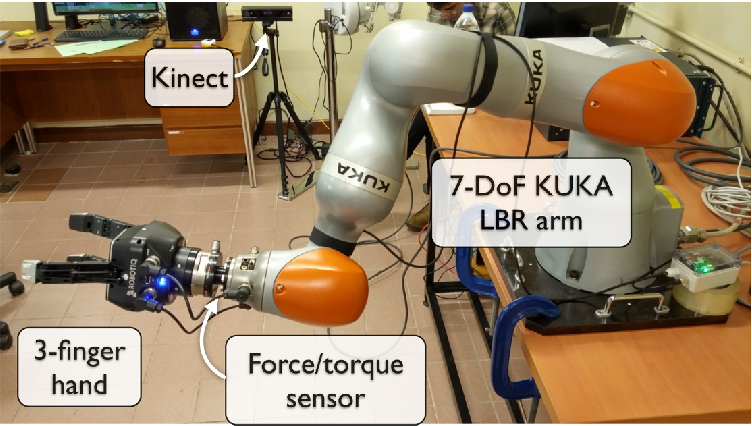Figure 4 for Learning Dynamic Robot-to-Human Object Handover from Human Feedback