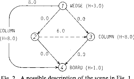Attributed Programmed Graph Grammars and Their Application to ...
