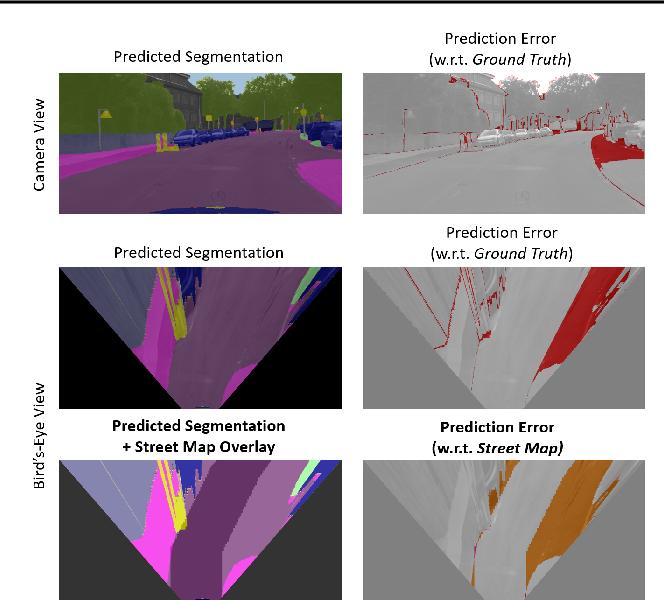 Figure 3 for Towards Map-Based Validation of Semantic Segmentation Masks