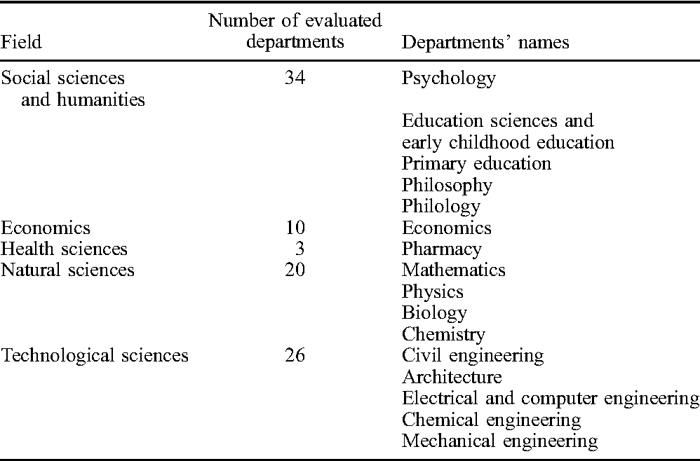 Table 1 from Evaluation of ninety-three major Greek