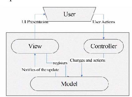 Blueprint css framework semantic scholar figure 2 malvernweather Images