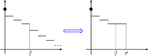 Figure 4 for Optimal Noise-Adding Mechanism in Additive Differential Privacy