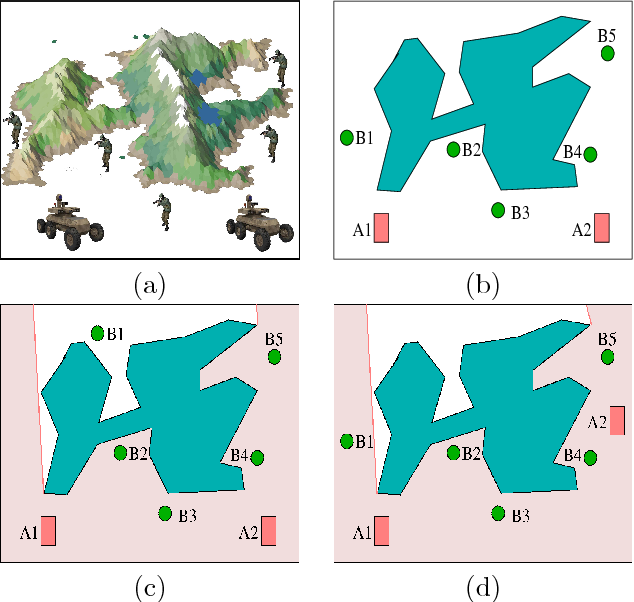 Figure 1 for Optimal Placement and Patrolling of Autonomous Vehicles in Visibility-Based Robot Networks