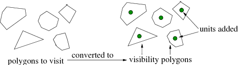Figure 3 for Optimal Placement and Patrolling of Autonomous Vehicles in Visibility-Based Robot Networks