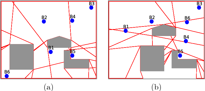 Figure 4 for Optimal Placement and Patrolling of Autonomous Vehicles in Visibility-Based Robot Networks