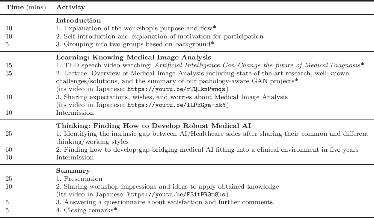 Figure 2 for Bridging the gap between AI and Healthcare sides: towards developing clinically relevant AI-powered diagnosis systems