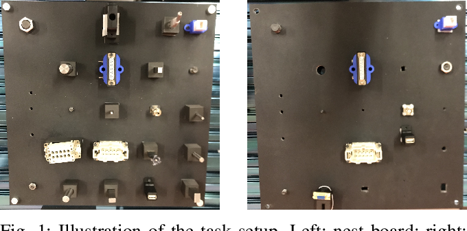 Figure 1 for Benchmarking Off-The-Shelf Solutions to Robotic Assembly Tasks