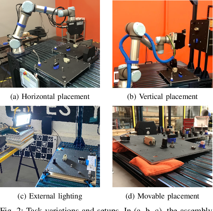 Figure 2 for Benchmarking Off-The-Shelf Solutions to Robotic Assembly Tasks