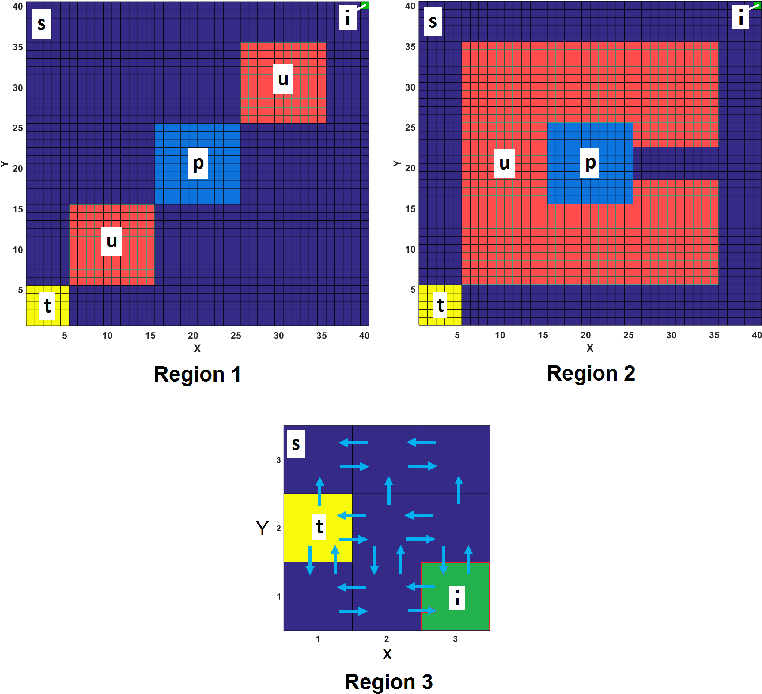 Figure 1 for Logically-Constrained Reinforcement Learning