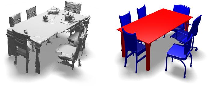 Figure 1 for ASIST: Automatic Semantically Invariant Scene Transformation