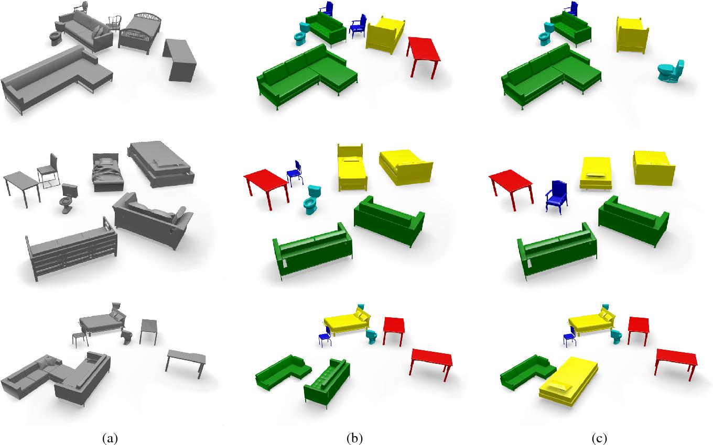 Figure 4 for ASIST: Automatic Semantically Invariant Scene Transformation