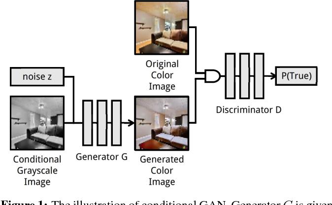 Figure 1 for Unsupervised Diverse Colorization via Generative Adversarial Networks