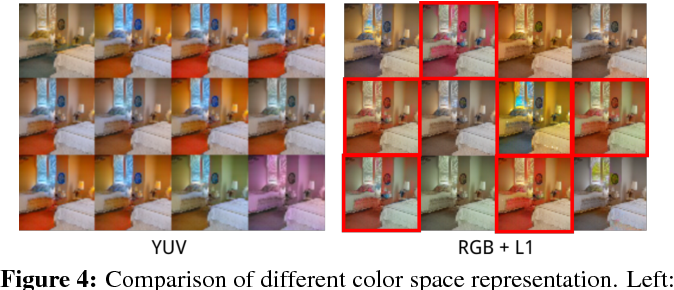 Figure 4 for Unsupervised Diverse Colorization via Generative Adversarial Networks