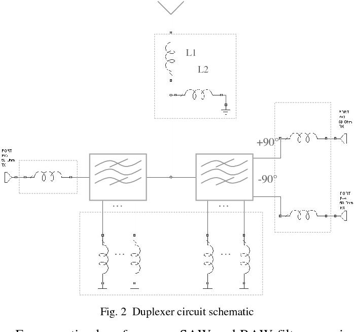 Fig. 2 Duplexer circuit schematic