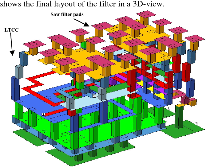 Fig. 3 Layout of the LTCC part of the duplexer in 3-D view