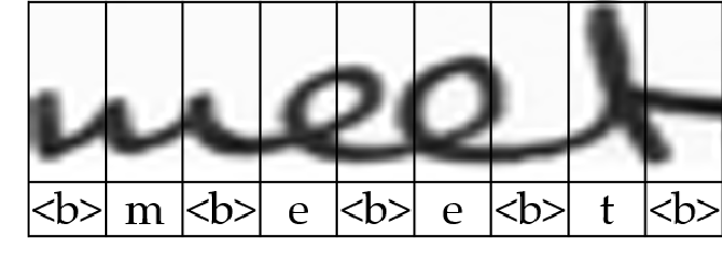 Figure 2 for Fully Convolutional Networks for Handwriting Recognition