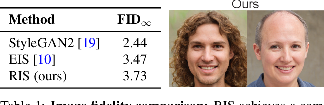 Figure 1 for Retrieve in Style: Unsupervised Facial Feature Transfer and Retrieval