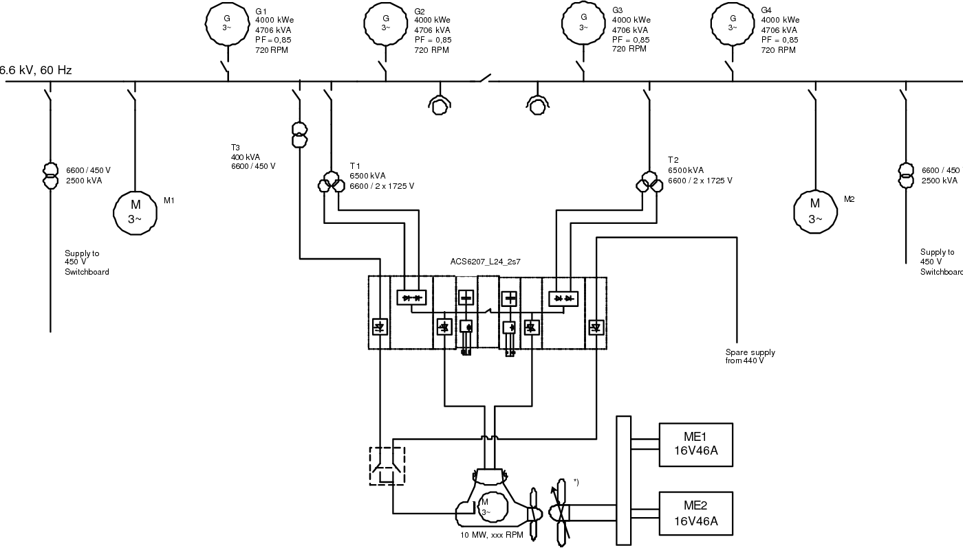 Maritime Electrical Installations And Diesel Electric Propulsion L24 Engine Diagram Semantic Scholar