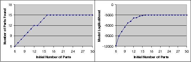 Figure 2 for Recovering Articulated Object Models from 3D Range Data