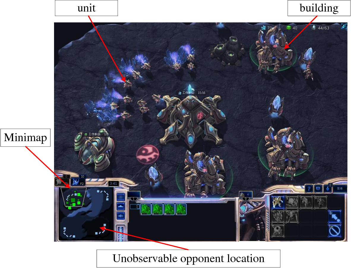 Figure 3 for On Reinforcement Learning for Full-length Game of StarCraft