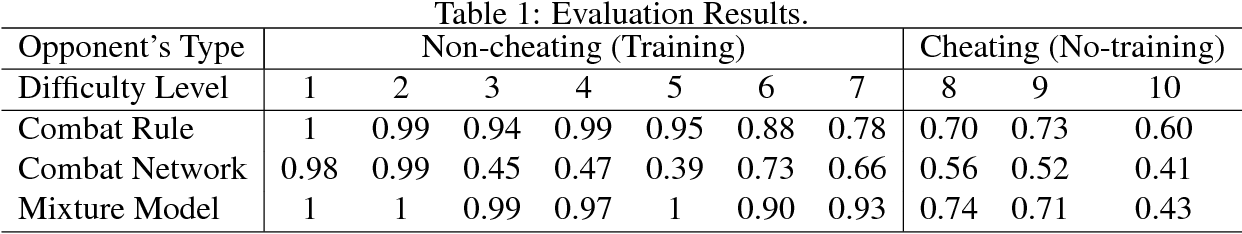 Figure 2 for On Reinforcement Learning for Full-length Game of StarCraft