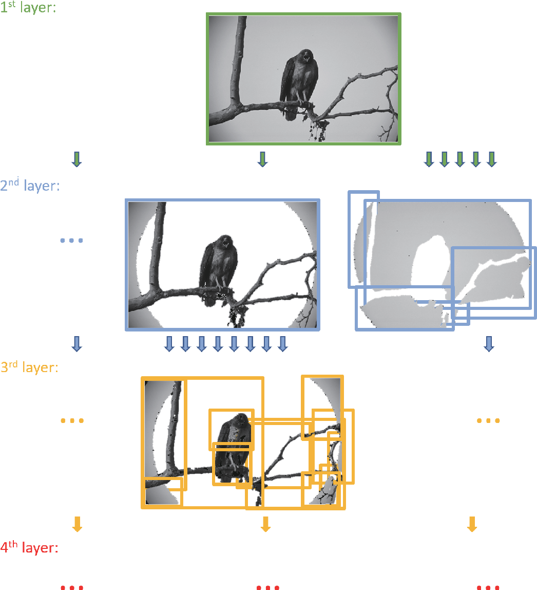 Figure 3 for Multi-Kernel Filtering: An Extension of Bilateral Filtering Using Image Context