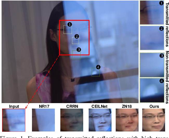 Figure 1 for Face Image Reflection Removal