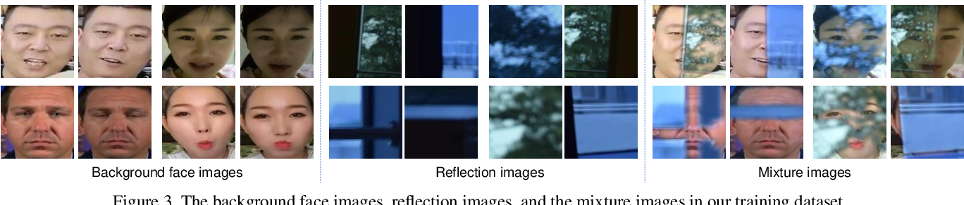 Figure 4 for Face Image Reflection Removal