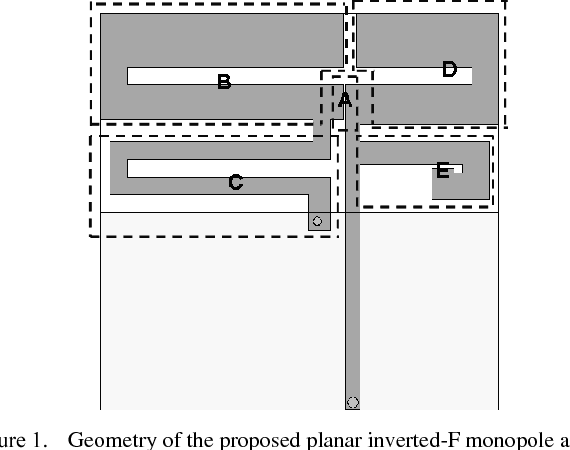 Printed Inverted-F Monopole Antenna for Internal Multi-Band Mobile