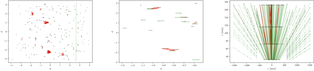 Figure 1 for Instance Segmentation GNNs for One-Shot Conformal Tracking at the LHC