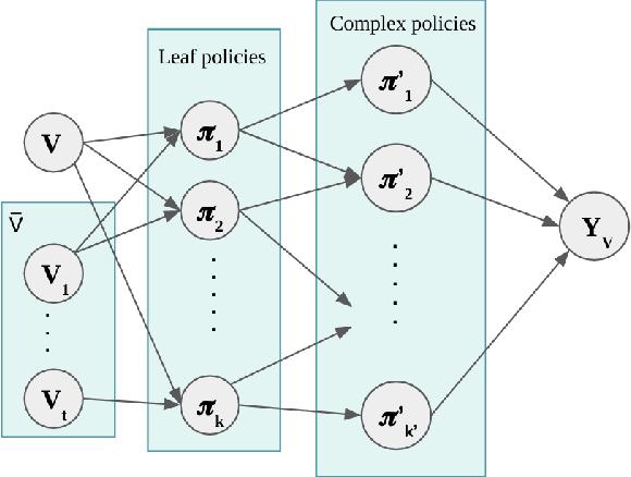 Figure 3 for Human-like Time Series Summaries via Trend Utility Estimation