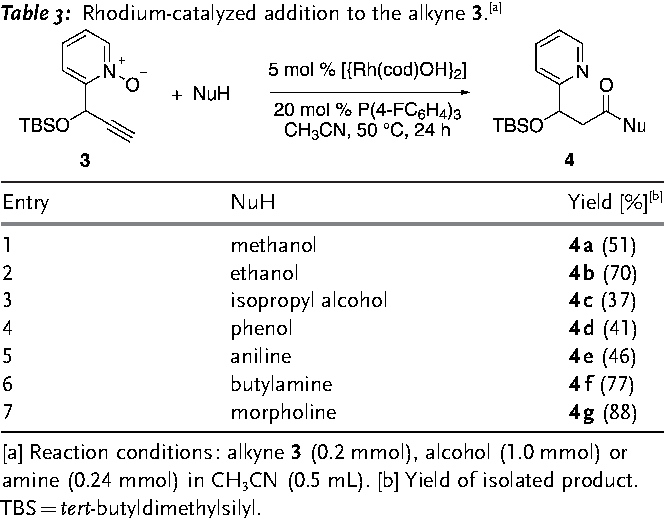 Rhodium Catalyzed Oxygenative Addition To Terminal Alkynes For The