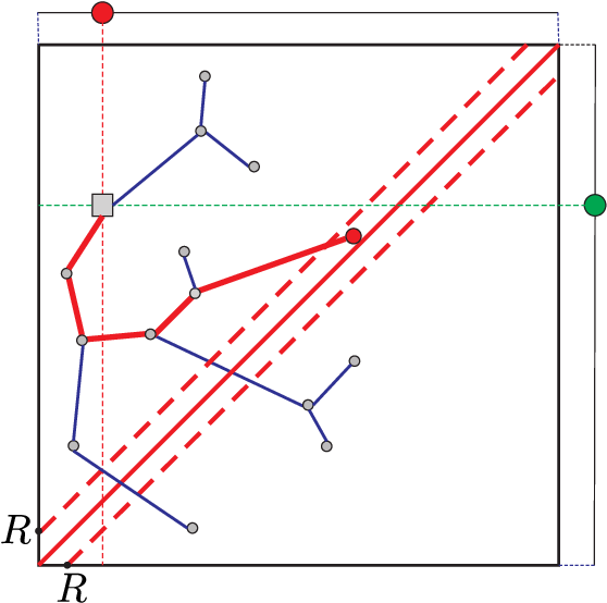 Figure 3 for Distributed State Estimation Using Intermittently Connected Robot Networks