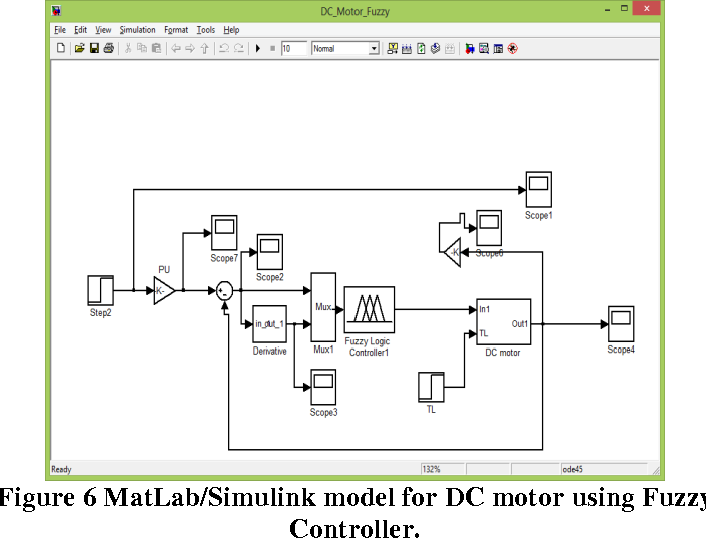 PDF] Design and Simulation of Speed Control of DC Motor by Fuzzy
