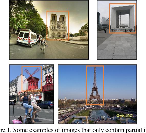 Figure 1 for Weakly Supervised Soft-detection-based Aggregation Method for Image Retrieval