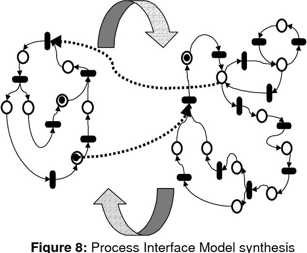 Ip Logic Diagram