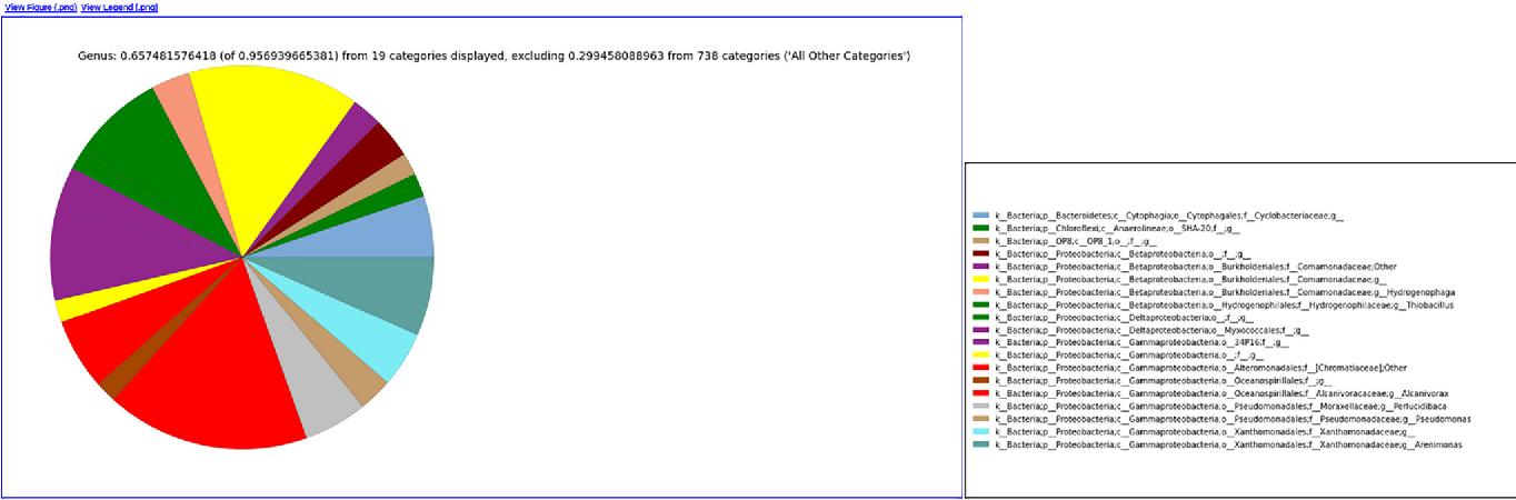 Figure 3 From Preparetaxacharts A Python Program To Automate