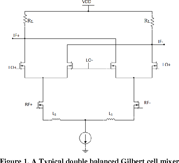 Figure 1 from Design and Simulation of a 3 35 GHz Down
