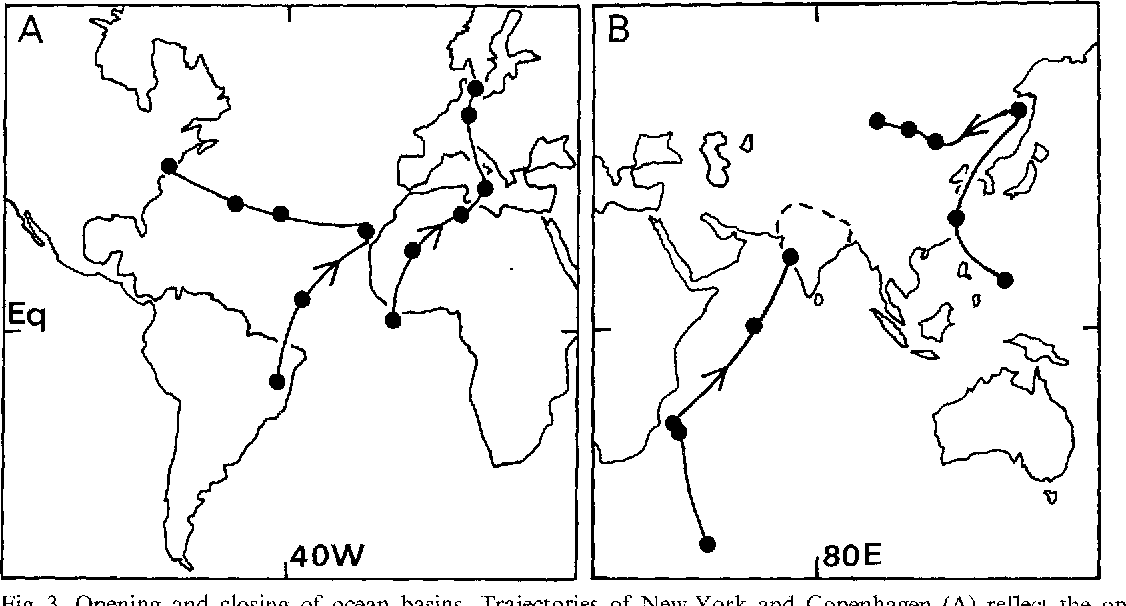 Figure 3 From Do The Earths Magnetic Poles Move