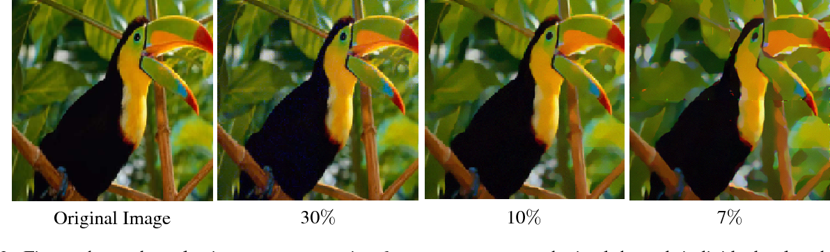 Figure 2 for Compressive Image Recovery Using Recurrent Generative Model