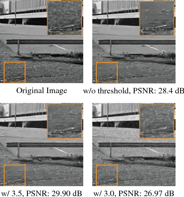 Figure 3 for Compressive Image Recovery Using Recurrent Generative Model