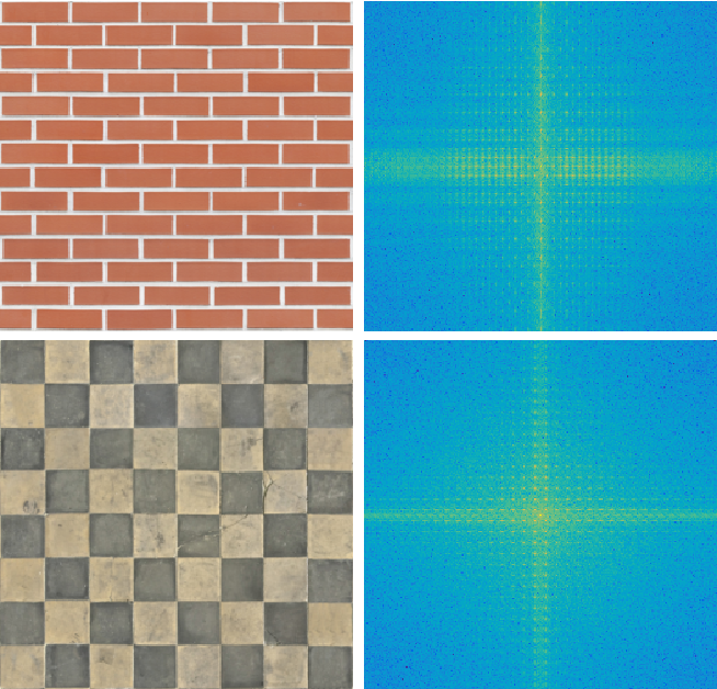 Figure 4 for Texture Synthesis Through Convolutional Neural Networks and Spectrum Constraints