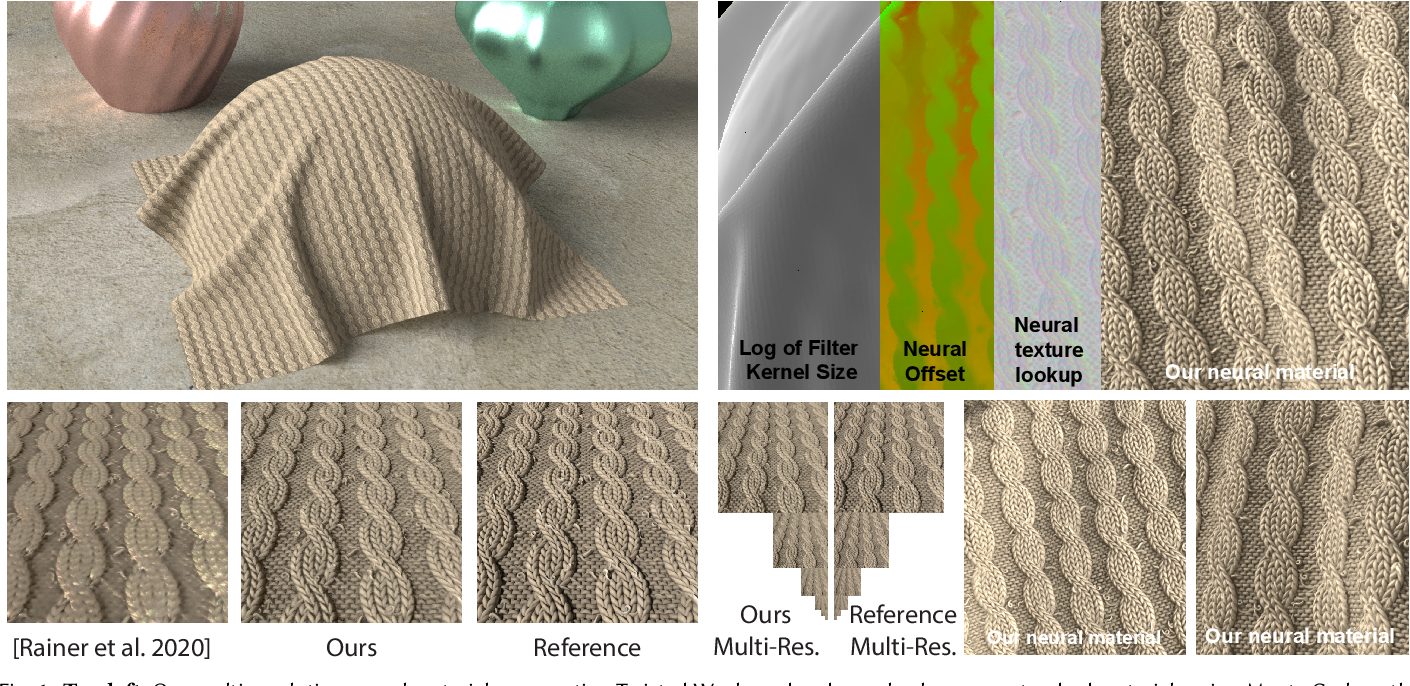 Figure 1 for NeuMIP: Multi-Resolution Neural Materials