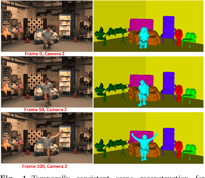 Figure 1 for Temporally Coherent General Dynamic Scene Reconstruction