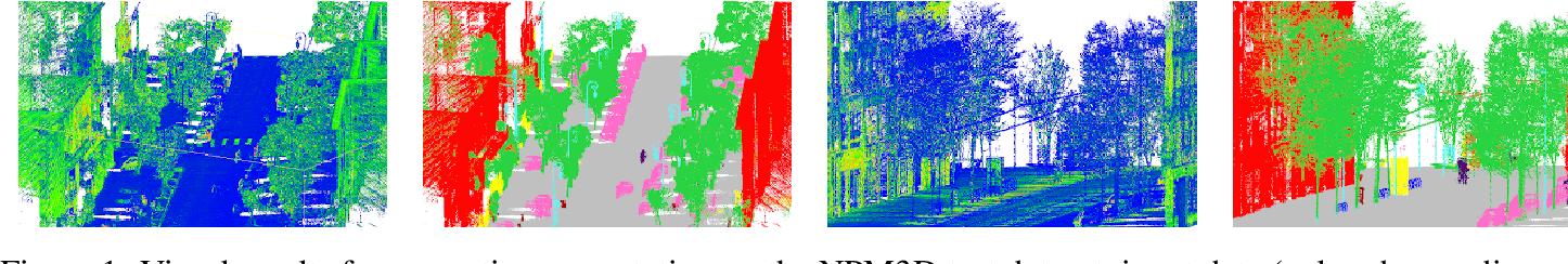 Figure 1 for LightConvPoint: convolution for points