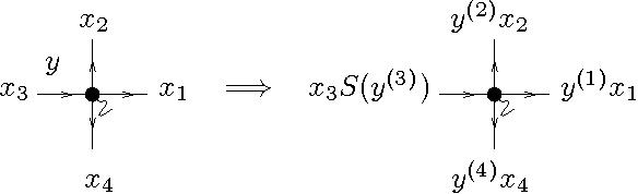 figure 6